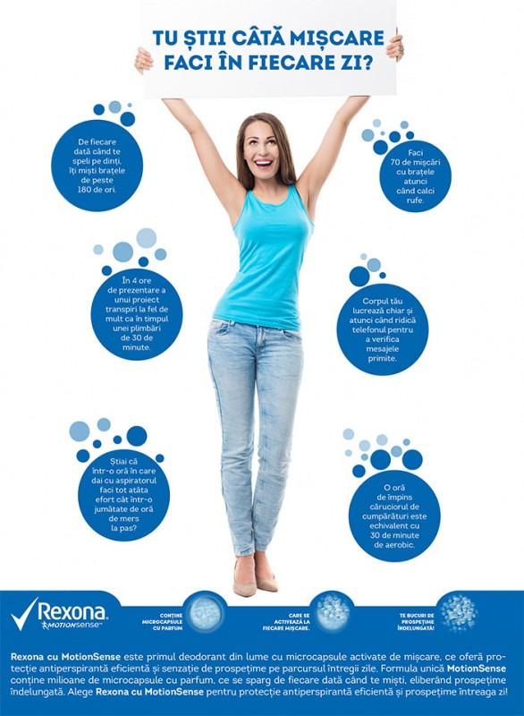 Rexona_infografic-586x800